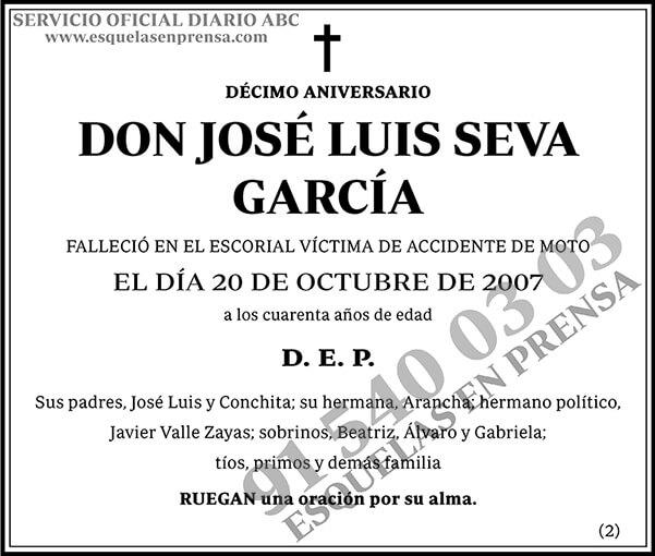 José Luis Seva García